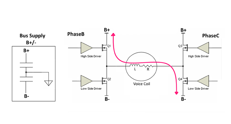 Linear Amplifier Sizing